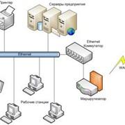 Подключение удаленных пользователей к ЛВС по VPN