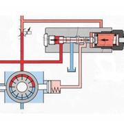 Гидроприводы - проектирование