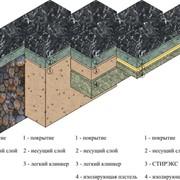 Теплоизоляционный слой из плит стирекс фото