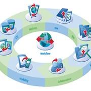 Системы управления неструктурированной текстовой информацией фото