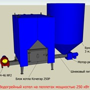 Водогрейные пеллетные котлы Кочегар-250П