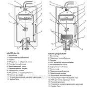 Где находится вторичный теплообменник в котле vaillant turbotec pro машимпэкс теплообменники цена