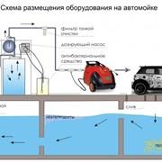 Установки очистки сточных вод автомойки фото