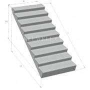 Элементы лестниц фото