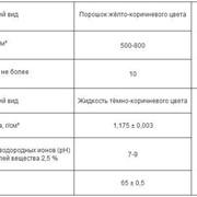 Суперпластификатор Бенотех S-3M