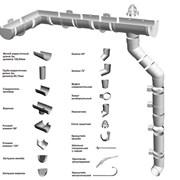 Водостоки и водосточная система Docke фото