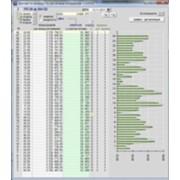 Автоматизированные информационно-измерительные системы учета электроэнергии фото