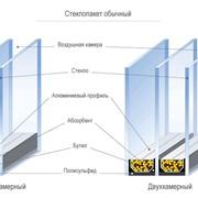 Стеклопакеты в Алматы фото