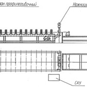 Оборудование и станки для производства профнастила фото