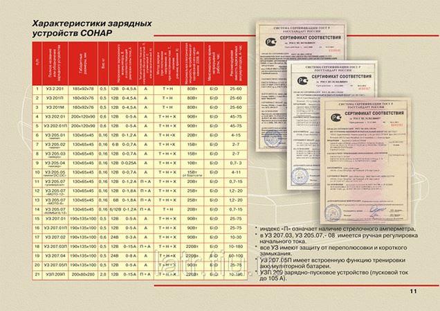 Зарядное Устройство Сонар Уз 201 Инструкция