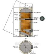 Бойлер косвенного нагрева с двумя змеевиками, Модель BOLLY2 XSB/XSC VT, WSB/WSC VT и WSB/WSC-DF фото