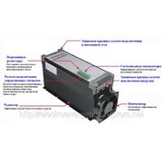 Трехфазные регуляторы мощности W5-ТZ4V125-24C