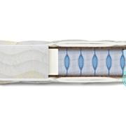 Ортопедический матрас Askona Impulse Sleep Style фото