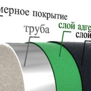 Трубы с внутренним полимерным покрытием (ППТ) фото