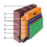 Различные Фасадные системы с утеплением. фото