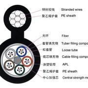 Оптический кабель Gystc8a Optical Cablegystc8a фото