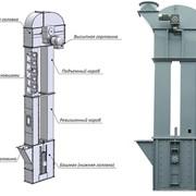 Нории зерновые НЗК-5, высота: 17 м. фото