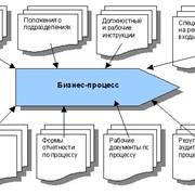 Услуги по оптимизации и автоматизации бизнес-процессов Автоматизированная Банковская Система «БИС ГРАНТ» фото