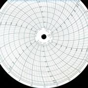 Диски диаграммные фото