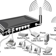 Маршрутизатор Multifunction Router фото