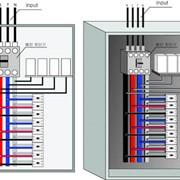 Системы информационных энергосберегающих технологий энергосберегающей системы FORCE фото