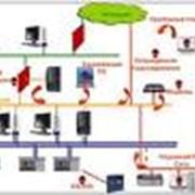 Внедрение автоматизированных систем управления фото