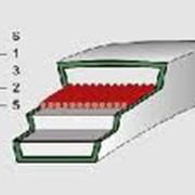 Ремни вентиляторные-клиновые фото