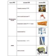 Завод асфальто-бетонный мобильный QCQ-60 фото