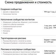 Схема и Стоимость Продвижения в Соц.Сетях фото