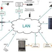 Системы громкоговорящей промышленной связи фото