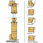 Набор головок для наружных дверей Frezwid 1 профиль фото