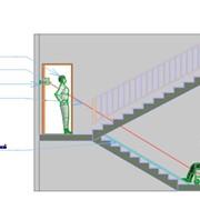 Бугельный подъемник для инвалидных колясок фото