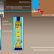 Консультации по подбору водоподъемного оборудования фото