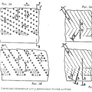 Пластины игольчатые для шляпок хлопкочесальных машин фото
