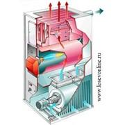 Газовые воздухонагреватели, воздушные теплогенераторы, генераторы горячего воздуха