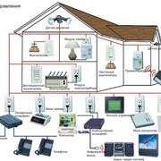 Разработки для систем умных домов
