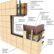Навесные вентилируемые фасады фото
