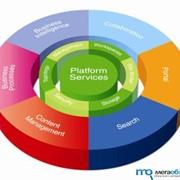 Разработка порталов любой сложности, с использованием последних технологий на базе Microsoft SharePoint фото