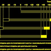 Гидронасос 313.3.56.50.04 фото