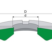 Уплотнение шевронное резино-тканевое для гидравлических устройств, ГОСТ 22704-77