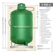 Газгольдер 5000 л Antonio Merloni для газификации загородного дома, дачи, коттеджа фото