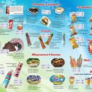 """Мороженое """"Шоколадный батончик"""" весовое 0,5кг 1/8шт."""
