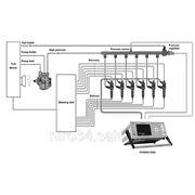 STARDEX 0304 универсальный прибор для проверки и испытания насосов и форсунок системы Common Rail
