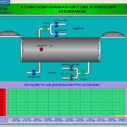 Система учета энергоресурсов (АСКУЭ) фото