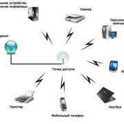 Интранет- и И2И-системы