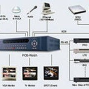 Проектирование комплексной системы безопасности фото