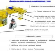 Модернизация кранового оборудования фото