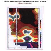 Аппаратурно-методический комплекс геофизических методов для решения задач инженерной геологии фото