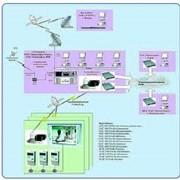 Системы коммерческого учета электроэнергии фото