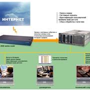 Контроль доступа в Интернет и учет сетевого трафика фото